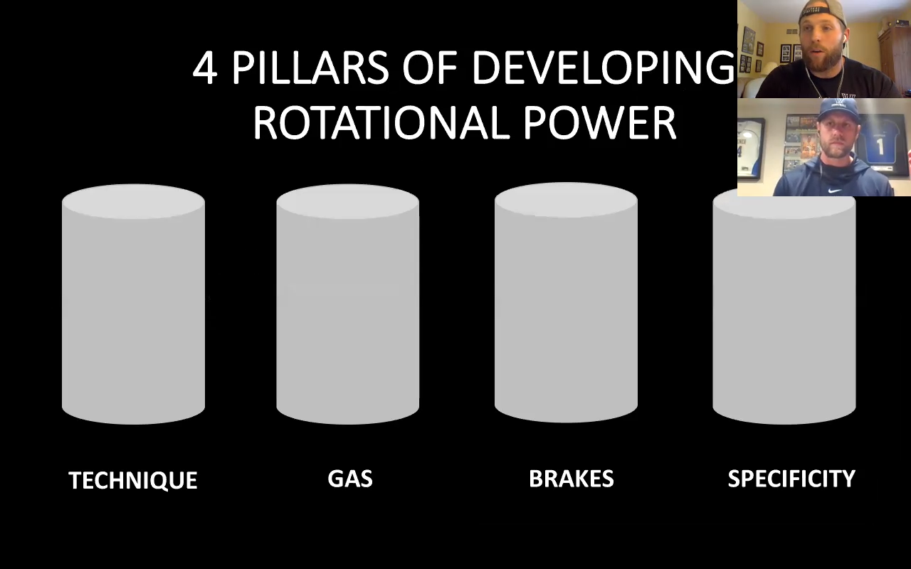 Training for Rotational Power